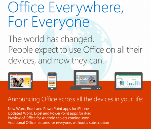 Microsoft-Office-Everywhere